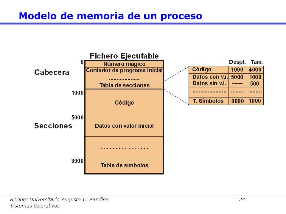 Recinto Universitario Augusto C. Sandino 23 Sistemas Operativos Ficheros ejecutables Distintos fabricantes usan diferentes formatos –Ejemplo: En Linux