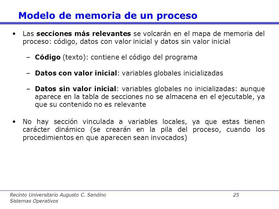 Recinto Universitario Augusto C. Sandino 24 Sistemas Operativos Modelo de memoria de un proceso