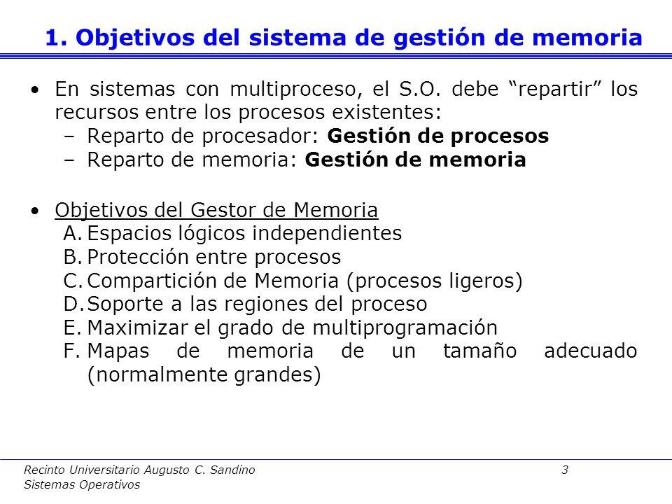 Recinto Universitario Augusto C. Sandino 2 Sistemas Operativos 1. Objetivos del sistema de gestión de memoria