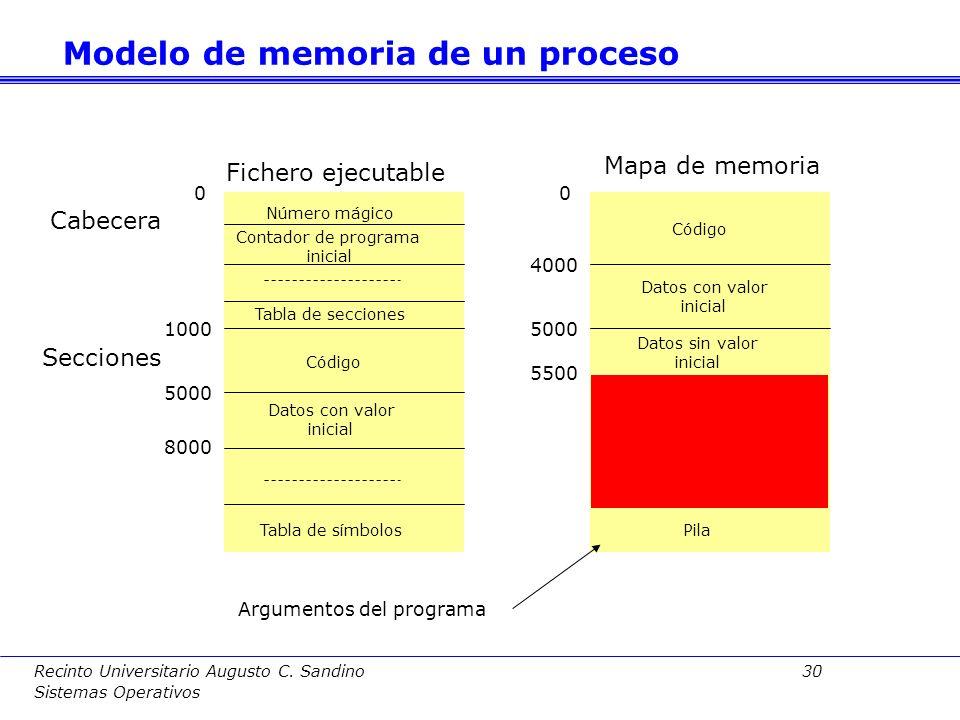 Recinto Universitario Augusto C. Sandino 29 Sistemas Operativos La ejecución de un programa crea un mapa de memoria a partir del archivo ejecutable. C