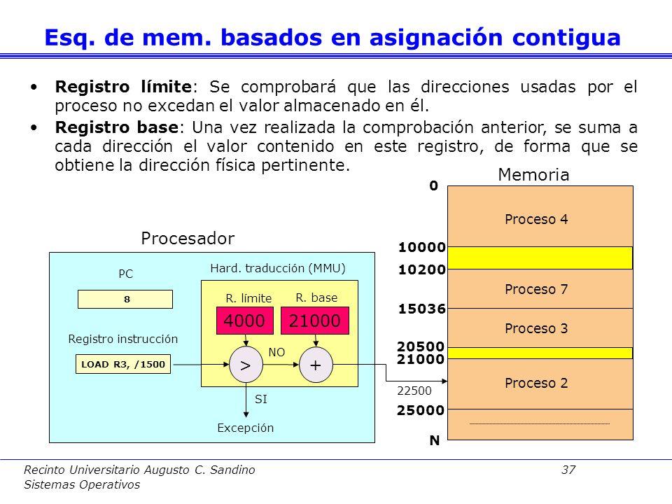 Recinto Universitario Augusto C. Sandino 36 Sistemas Operativos El mapa de proceso se ubica en una zona contigua de la memoria principal. Proceso: –El