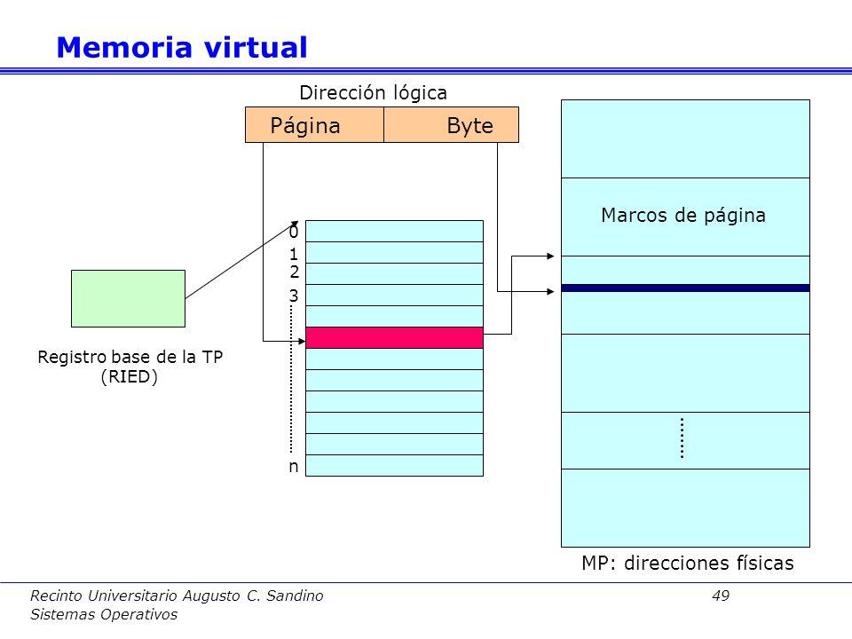 Recinto Universitario Augusto C. Sandino 48 Sistemas Operativos Dirección:Una dirección lógica se obtiene a partir de: nº página + desplazamiento Prob