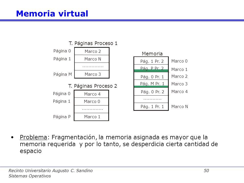 Recinto Universitario Augusto C. Sandino 49 Sistemas Operativos Página Byte Registro base de la TP (RIED) 0 1 2 3 n Dirección lógica MP: direcciones f