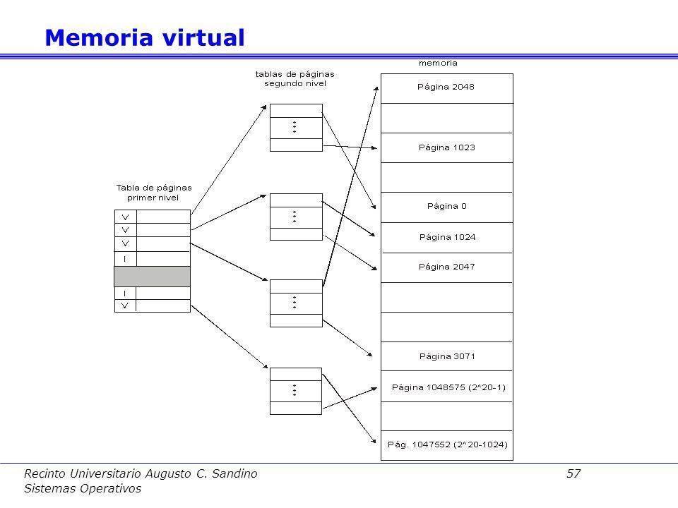 Recinto Universitario Augusto C. Sandino 56 Sistemas Operativos Ejemplo: Proceso que usa 12MB superiores y 4MB inferiores –2 niveles, páginas de 4K, d