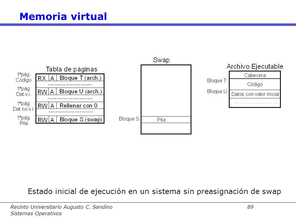 Recinto Universitario Augusto C. Sandino 88 Sistemas Operativos Algoritmo de expulsión: –Si la región es privada se escribe página en swap. Si no hay