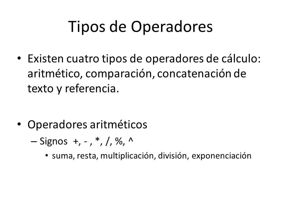 Tipos de Operadores Existen cuatro tipos de operadores de cálculo: aritmético, comparación, concatenación de texto y referencia. Operadores aritmético