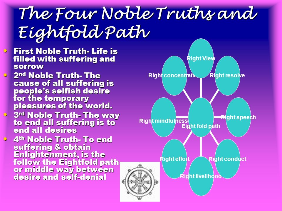 The Four Noble Truths and Eightfold Path First Noble Truth- Life is filled with suffering and sorrow First Noble Truth- Life is filled with suffering and sorrow 2 nd Noble Truth- The cause of all suffering is peoples selfish desire for the temporary pleasures of the world.