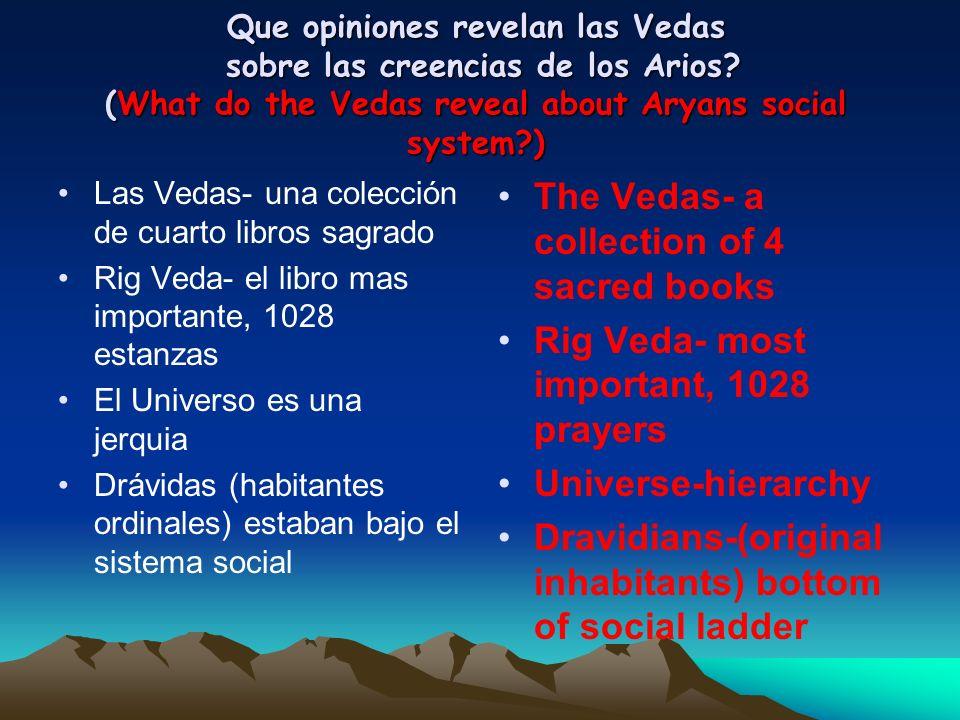 Que opiniones revelan las Vedas sobre las creencias de los Arios.