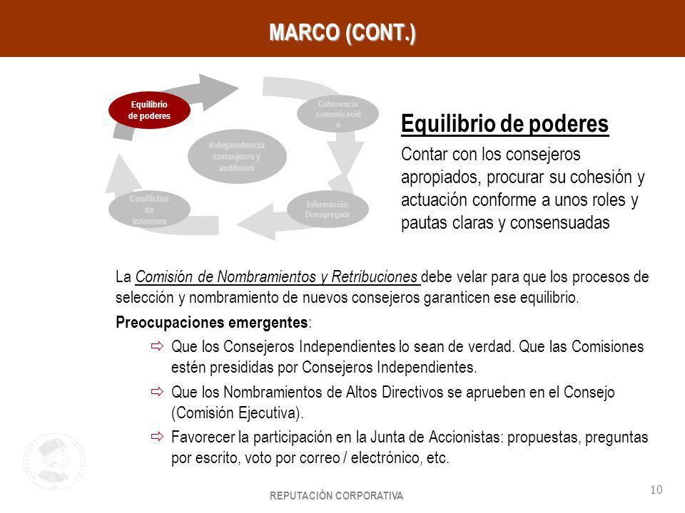 REPUTACIÓN CORPORATIVA 10 HayGroup MARCO (CONT.) La Comisión de Nombramientos y Retribuciones debe velar para que los procesos de selección y nombrami