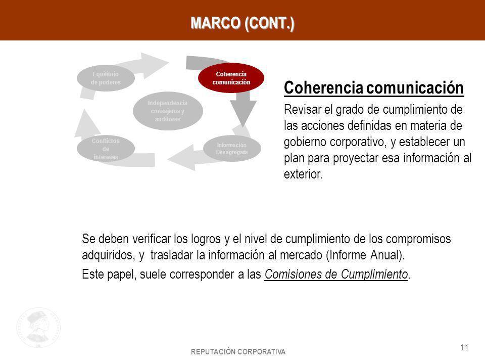 REPUTACIÓN CORPORATIVA 11 HayGroup MARCO (CONT.) Se deben verificar los logros y el nivel de cumplimiento de los compromisos adquiridos, y trasladar l