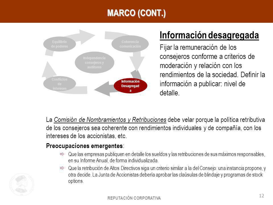 REPUTACIÓN CORPORATIVA 12 HayGroup MARCO (CONT.) La Comisión de Nombramientos y Retribuciones debe velar porque la política retributiva de los conseje
