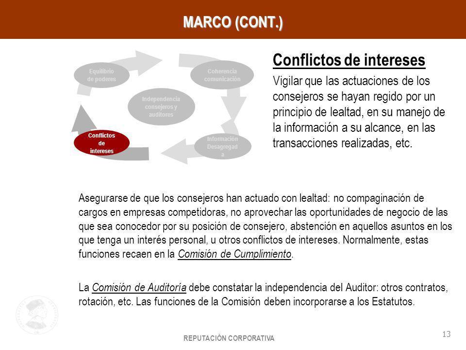 REPUTACIÓN CORPORATIVA 13 HayGroup MARCO (CONT.) Asegurarse de que los consejeros han actuado con lealtad: no compaginación de cargos en empresas comp