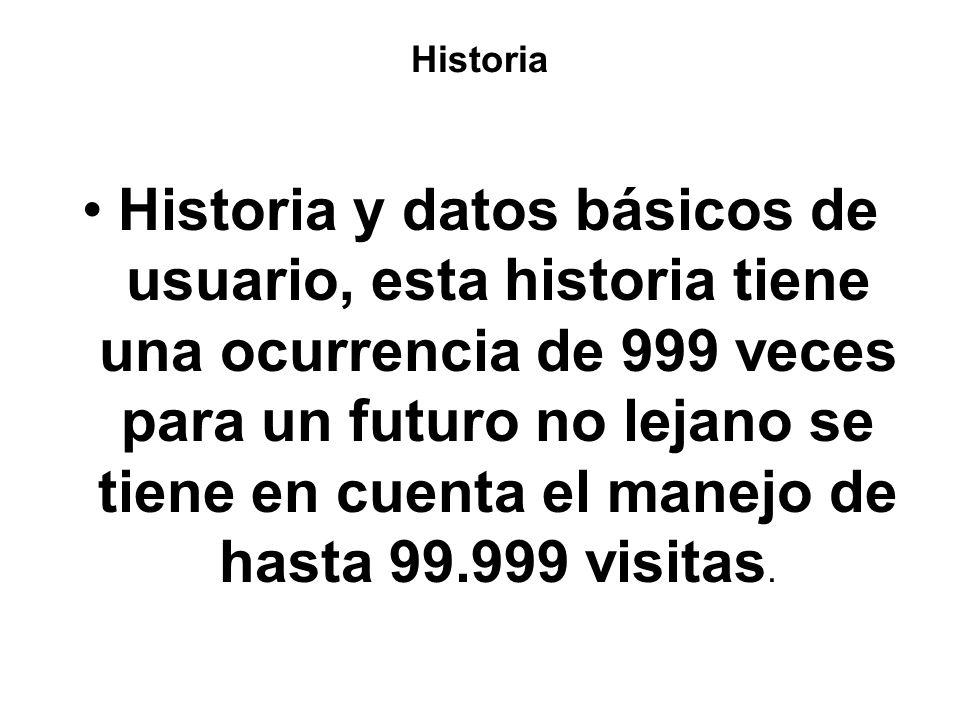 Historia Historia y datos básicos de usuario, esta historia tiene una ocurrencia de 999 veces para un futuro no lejano se tiene en cuenta el manejo de hasta 99.999 visitas.