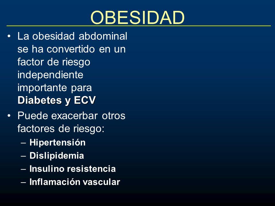 OBESIDAD Diabetes y ECVLa obesidad abdominal se ha convertido en un factor de riesgo independiente importante para Diabetes y ECV Puede exacerbar otro