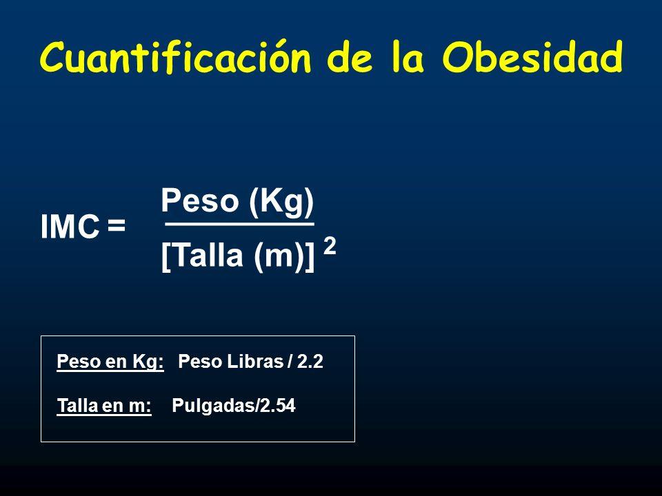 Cuantificación de la Obesidad IMC = Peso (Kg) [Talla (m)] 2 ________ Peso en Kg: Peso Libras / 2.2 Talla en m: Pulgadas/2.54