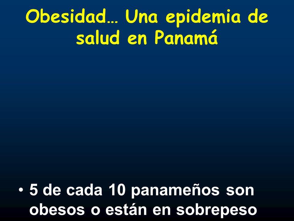 Obesidad… Una epidemia de salud en Panamá 5 de cada 10 panameños son obesos o están en sobrepeso