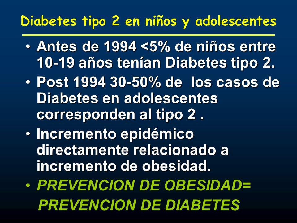 Diabetes tipo 2 en niños y adolescentes Antes de 1994 <5% de niños entre 10-19 años tenían Diabetes tipo 2.Antes de 1994 <5% de niños entre 10-19 años
