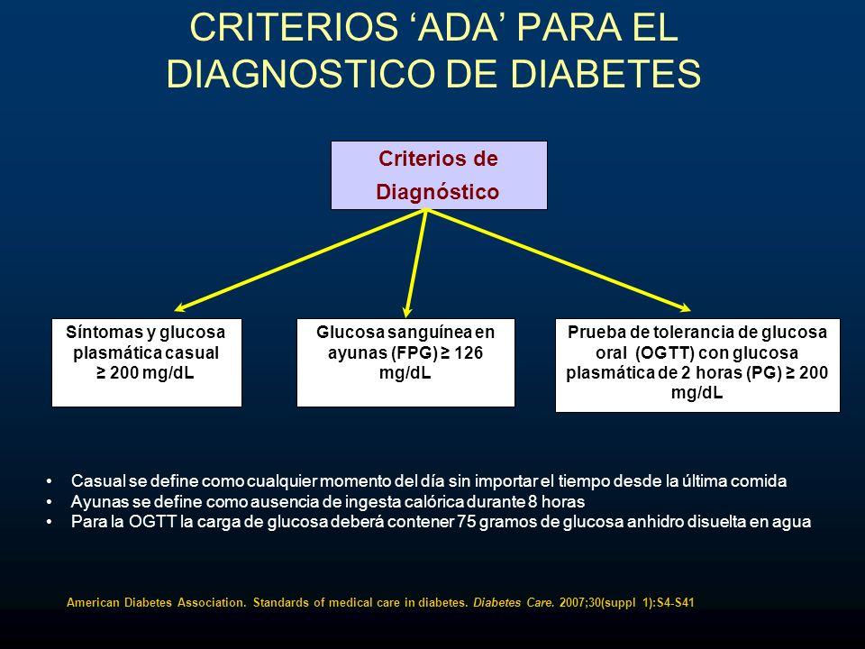 CRITERIOS ADA PARA EL DIAGNOSTICO DE DIABETES Criterios de Diagnóstico Síntomas y glucosa plasmática casual 200 mg/dL Glucosa sanguínea en ayunas (FPG