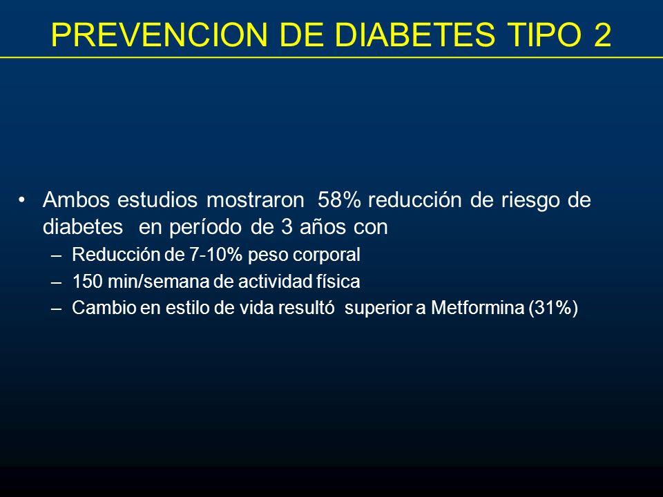 PREVENCION DE DIABETES TIPO 2 Ambos estudios mostraron 58% reducción de riesgo de diabetes en período de 3 años con –Reducción de 7-10% peso corporal