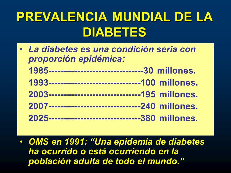 PREVALENCIA MUNDIAL DE LA DIABETES La diabetes es una condición seria con proporción epidémica: 1985--------------------------------30 millones. 1993-