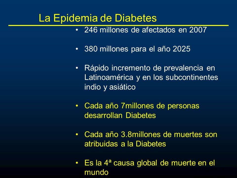 La Epidemia de Diabetes 246 millones de afectados en 2007 380 millones para el año 2025 Rápido incremento de prevalencia en Latinoamérica y en los sub