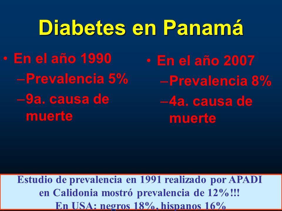 Diabetes en Panamá En el año 1990 –Prevalencia 5% –9a. causa de muerte En el año 2007 –Prevalencia 8% –4a. causa de muerte Estudio de prevalencia en 1