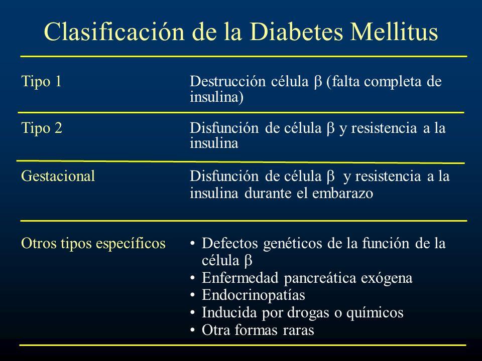 Clasificación de la Diabetes Mellitus Tipo 1Destrucción célula (falta completa de insulina) Tipo 2Disfunción de célula y resistencia a la insulina Ges