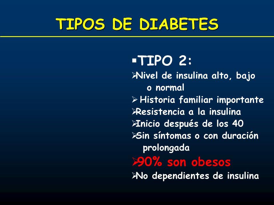 TIPOS DE DIABETES TIPO 2: Nivel de insulina alto, bajo o normal Historia familiar importante Resistencia a la insulina Inicio después de los 40 Sin sí