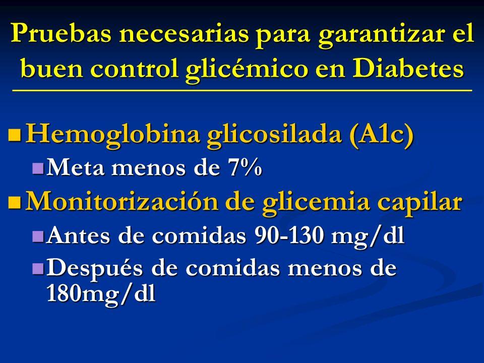 Pruebas necesarias para garantizar el buen control glicémico en Diabetes Hemoglobina glicosilada (A1c) Hemoglobina glicosilada (A1c) Meta menos de 7%