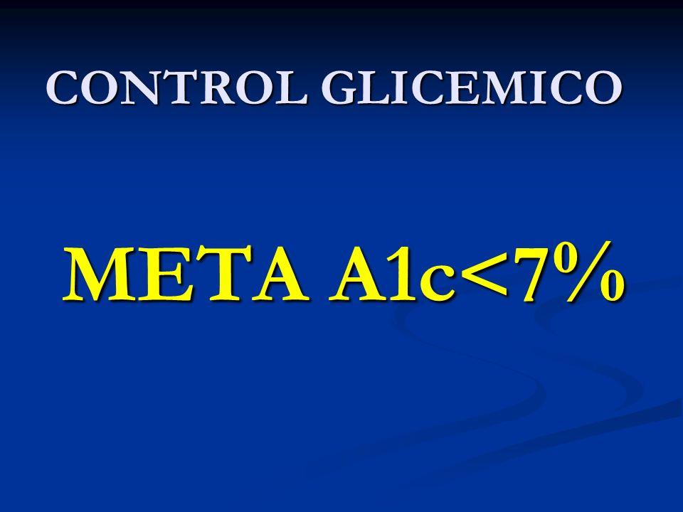 CONTROL GLICEMICO META A1c<7 %