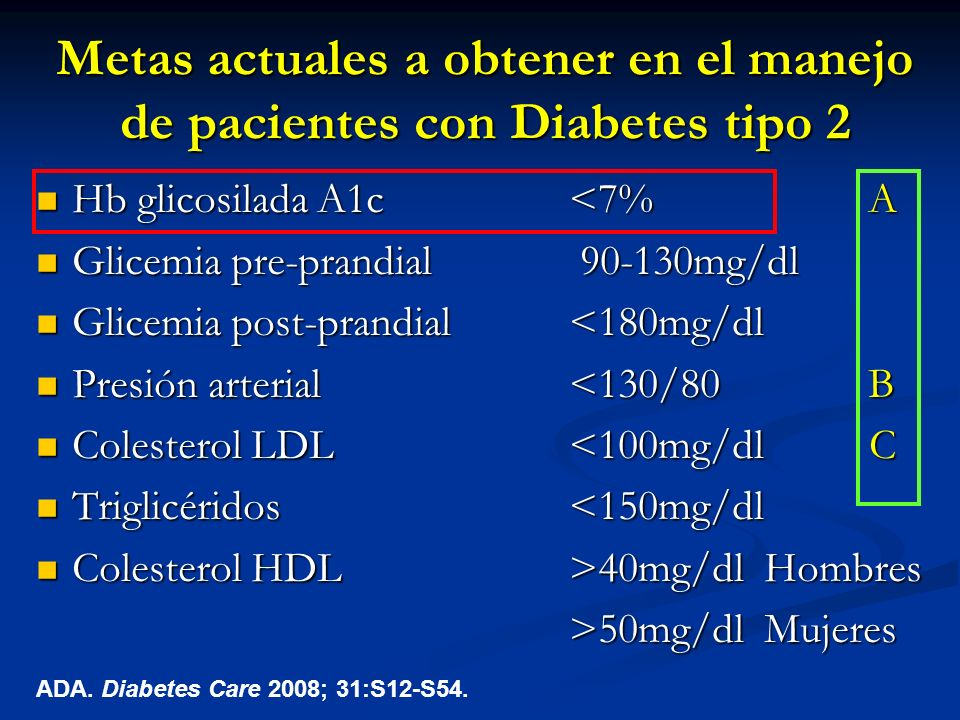 Metas actuales a obtener en el manejo de pacientes con Diabetes tipo 2 Hb glicosilada A1c <7% A Hb glicosilada A1c <7% A Glicemia pre-prandial 90-130m