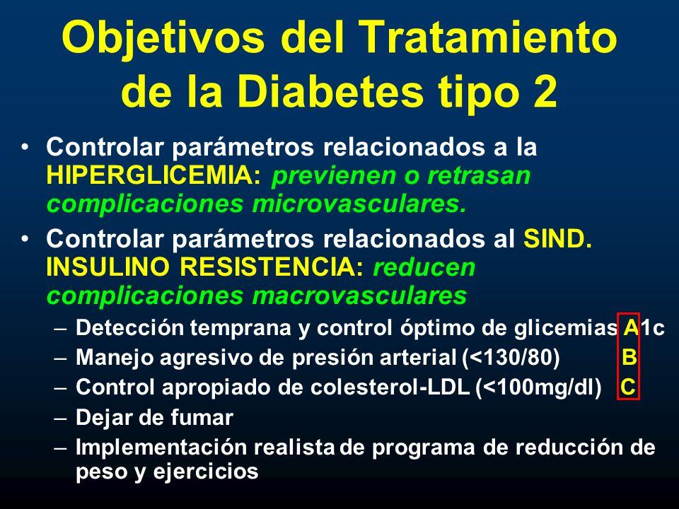 Objetivos del Tratamiento de la Diabetes tipo 2 Controlar parámetros relacionados a la HIPERGLICEMIA: previenen o retrasan complicaciones microvascula