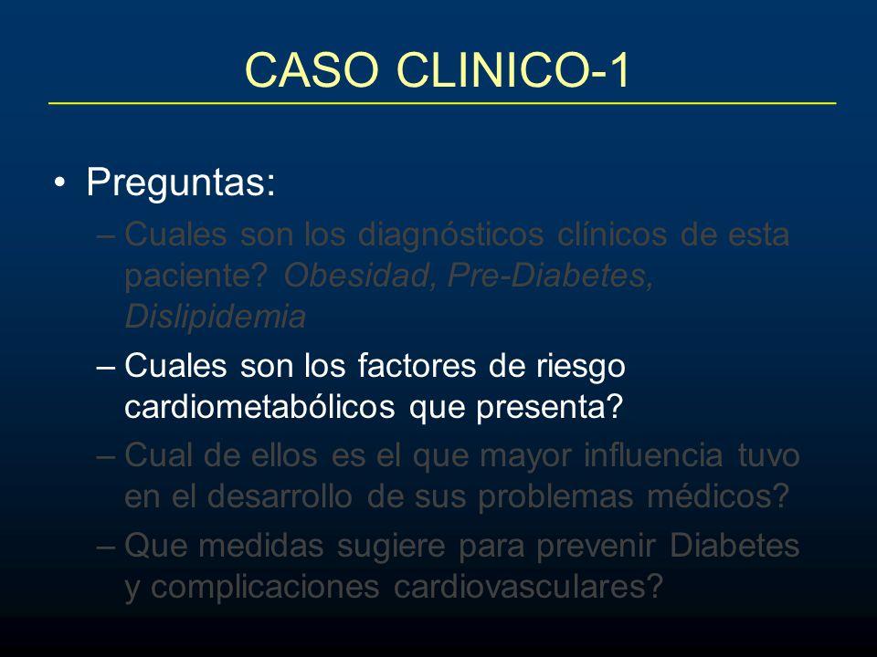 Preguntas: –Cuales son los diagnósticos clínicos de esta paciente? Obesidad, Pre-Diabetes, Dislipidemia –Cuales son los factores de riesgo cardiometab