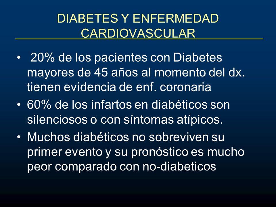 DIABETES Y ENFERMEDAD CARDIOVASCULAR 20% de los pacientes con Diabetes mayores de 45 años al momento del dx. tienen evidencia de enf. coronaria 60% de