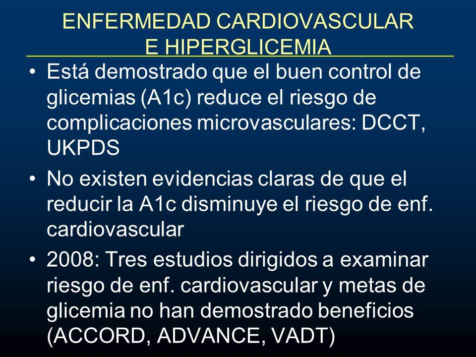 ENFERMEDAD CARDIOVASCULAR E HIPERGLICEMIA Está demostrado que el buen control de glicemias (A1c) reduce el riesgo de complicaciones microvasculares: D