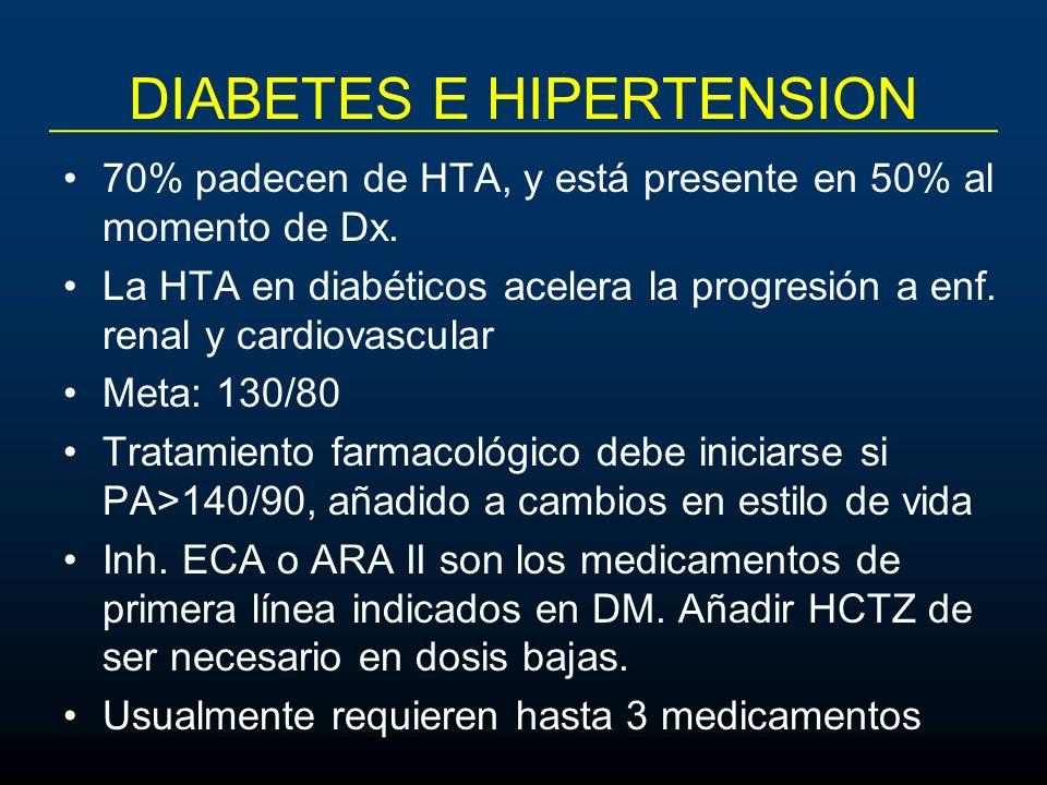 DIABETES E HIPERTENSION 70% padecen de HTA, y está presente en 50% al momento de Dx. La HTA en diabéticos acelera la progresión a enf. renal y cardiov
