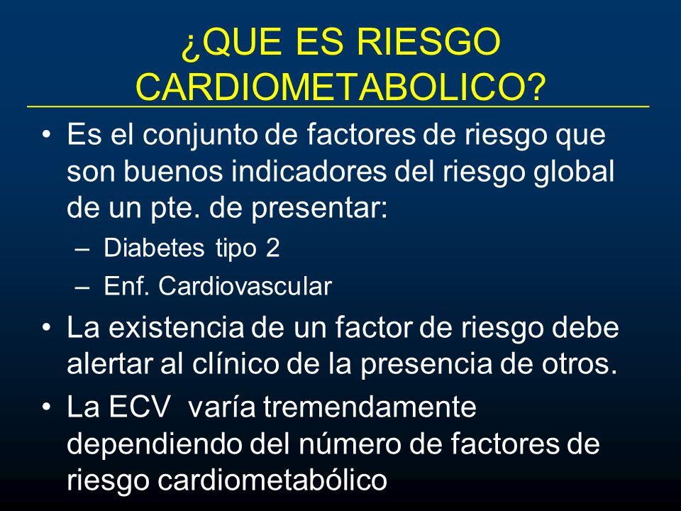 ¿QUE ES RIESGO CARDIOMETABOLICO? Es el conjunto de factores de riesgo que son buenos indicadores del riesgo global de un pte. de presentar: – Diabetes