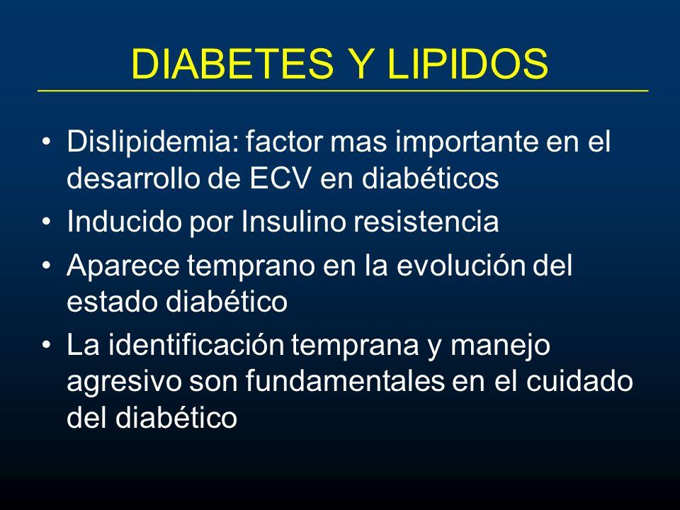 Dislipidemia: factor mas importante en el desarrollo de ECV en diabéticos Inducido por Insulino resistencia Aparece temprano en la evolución del estad