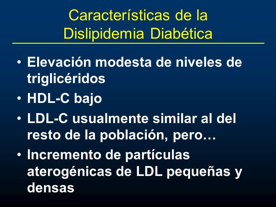 Características de la Dislipidemia Diabética Elevación modesta de niveles de triglicéridos HDL-C bajo LDL-C usualmente similar al del resto de la pobl