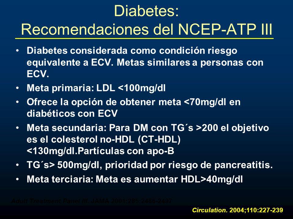 Diabetes: Recomendaciones del NCEP-ATP III Diabetes considerada como condición riesgo equivalente a ECV. Metas similares a personas con ECV. Meta prim