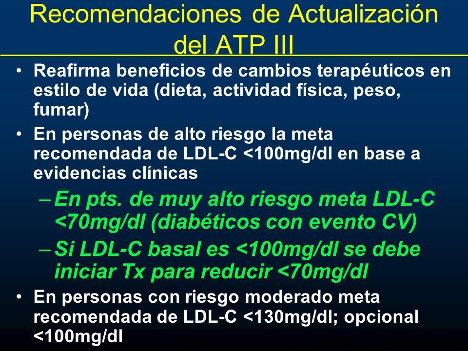 Recomendaciones de Actualización del ATP III Reafirma beneficios de cambios terapéuticos en estilo de vida (dieta, actividad física, peso, fumar) En p