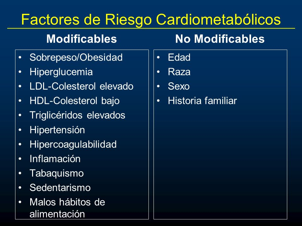 Factores de Riesgo Cardiometabólicos Modificables Sobrepeso/Obesidad Hiperglucemia LDL-Colesterol elevado HDL-Colesterol bajo Triglicéridos elevados H