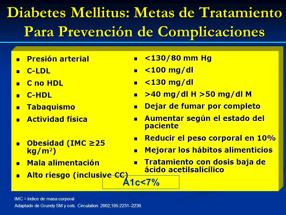 Diabetes Mellitus: Metas de Tratamiento Para Prevención de Complicaciones IMC = índice de masa corporal Adaptado de Grundy SM y cols. Circulation. 200