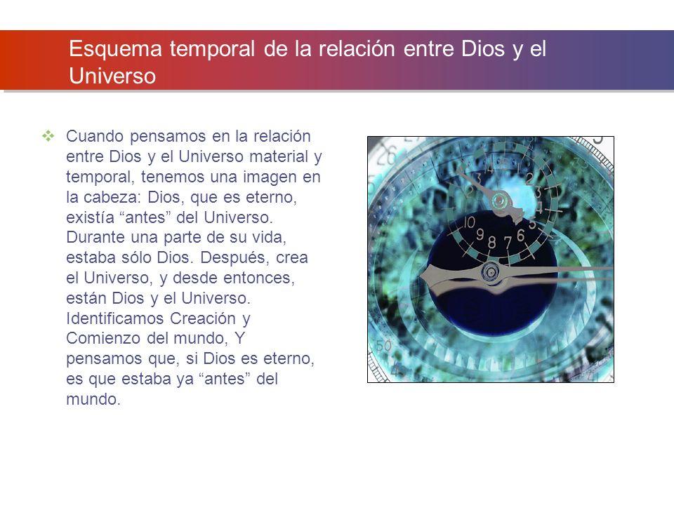 Esquema temporal de la relación entre Dios y el Universo Cuando pensamos en la relación entre Dios y el Universo material y temporal, tenemos una imag
