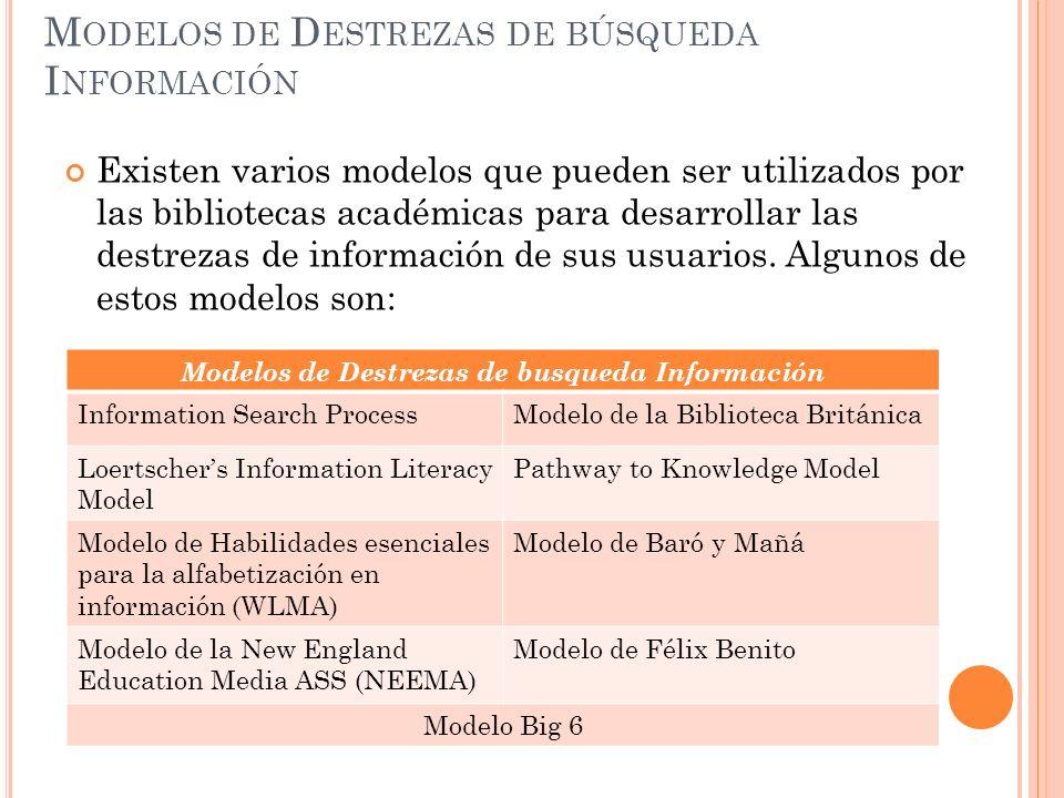 M ODELOS DE D ESTREZAS DE BÚSQUEDA I NFORMACIÓN Existen varios modelos que pueden ser utilizados por las bibliotecas académicas para desarrollar las d