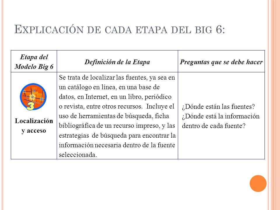 Etapa del Modelo Big 6 Definición de la EtapaPreguntas que se debe hacer Localización y acceso Se trata de localizar las fuentes, ya sea en un catálog