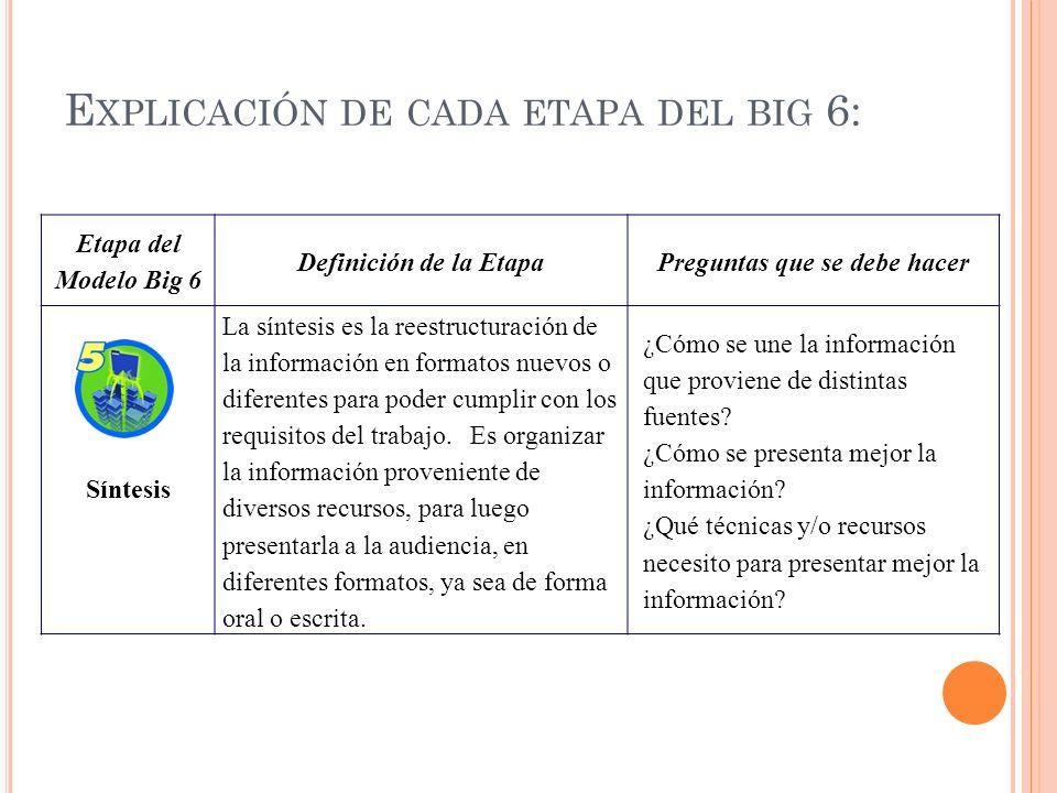 Etapa del Modelo Big 6 Definición de la EtapaPreguntas que se debe hacer Síntesis La síntesis es la reestructuración de la información en formatos nue