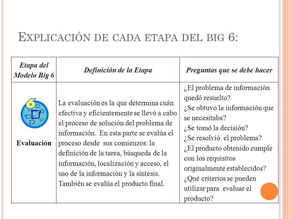 Etapa del Modelo Big 6 Definición de la EtapaPreguntas que se debe hacer Evaluación La evaluación es la que determina cuán efectiva y eficientemente s