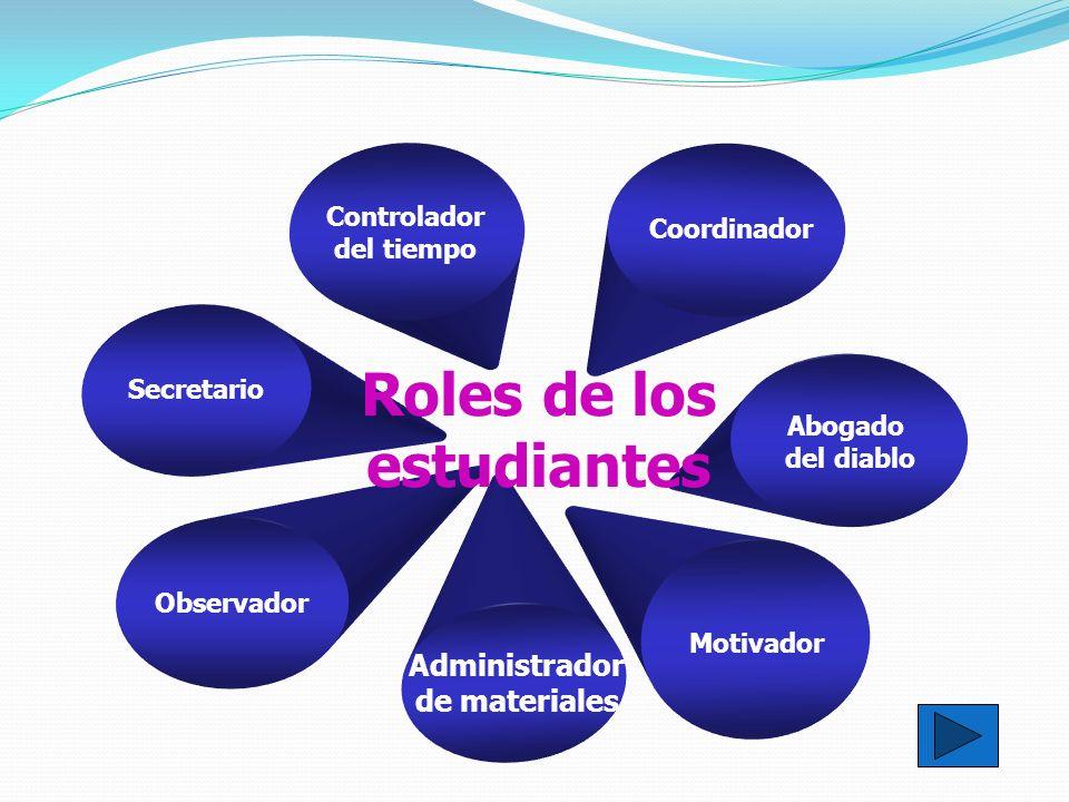 Coordinador Observador Abogado del diablo Administrador de materiales Motivador Secretario Roles de los estudiantes Controlador del tiempo