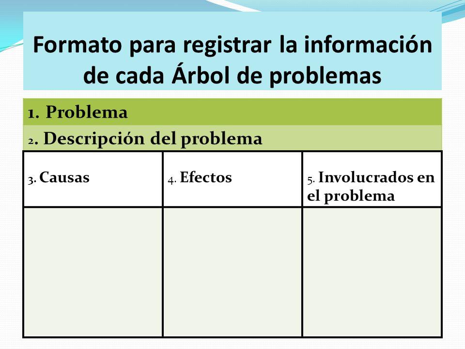 Formato para registrar la información de cada Árbol de problemas 1.Problema 2. Descripción del problema 3. Causas 4. Efectos 5. Involucrados en el pro